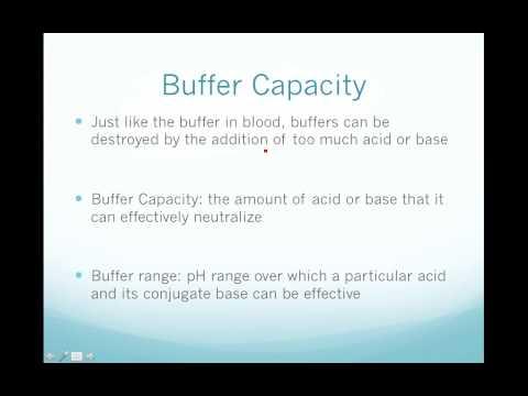 Buffer Capacity
