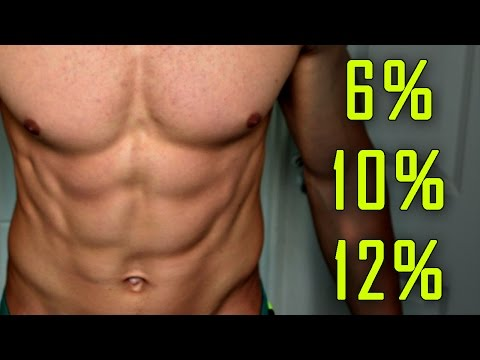 How To Figure Out Body Fat Percentage (CALCULATE IT WITH THIS METHOD!)