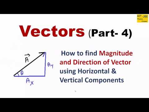 Vectors (Part-4)- How to find Magnitude and Direction of a Vector , IIT-JEE physics classes