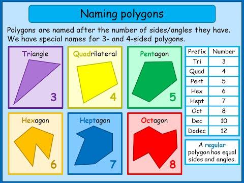 Naming polygons - Maths Tutorials
