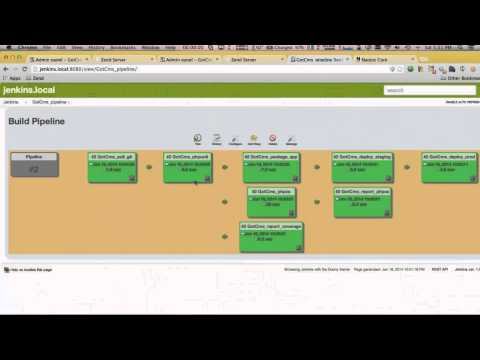 Introduction to Continuous Delivery with Zend Server
