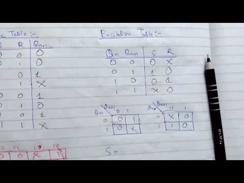 Flip Flops -6 Truth Table, Characteristic Table and Excitation Table for SR Flip Flop