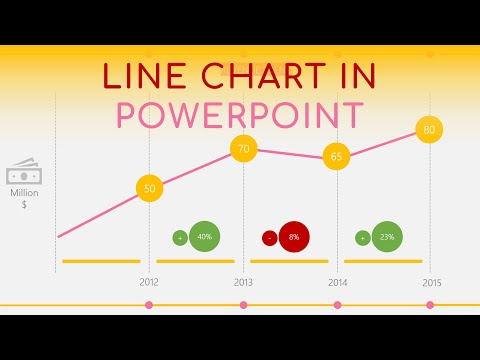 PowerPoint Tutorial Line Chart Animation
