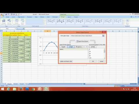 Sin and Cos wave in MS EXCEL 2007