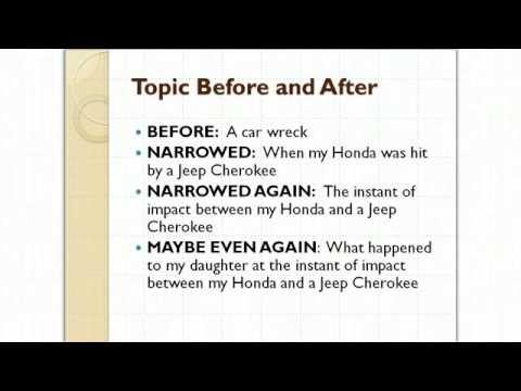 Narrative/Descriptive Essay Writing Guide