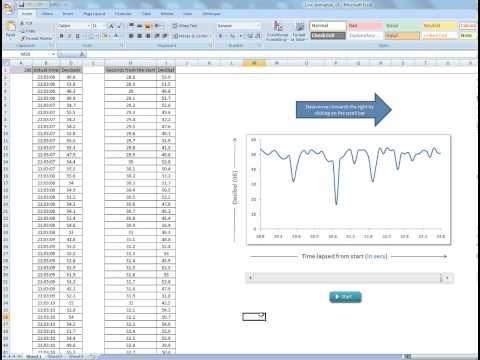 Line chart animation