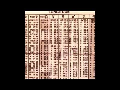 Astrological Natal Chart Calculation. How to read an Ephemeris