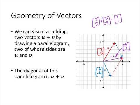 Linear Algebra - Lecture 6 - Vectors