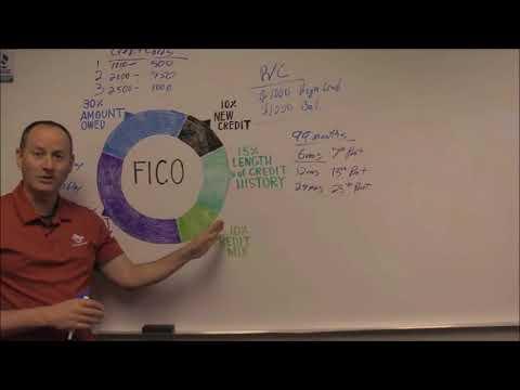 FICO Credit Score   Understanding How Credit Works