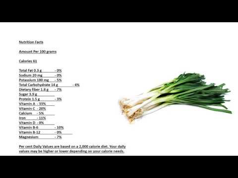Leeks Benefits, Leeks Nutrition Facts, Leeks Health Benefits