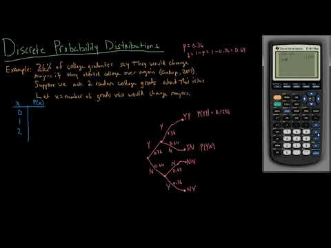 Discrete and Binomial Distribution Examples - Chapter 5 - Introductory Statistics