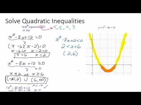 Solving Quadratic Inequalities The Easy Way