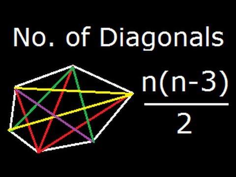 Number of Unique diagonals in a polynomial - Derivation of Formula
