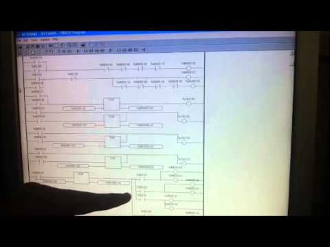 Starting and speed control of 3-phase slip ring induction motor using PLC