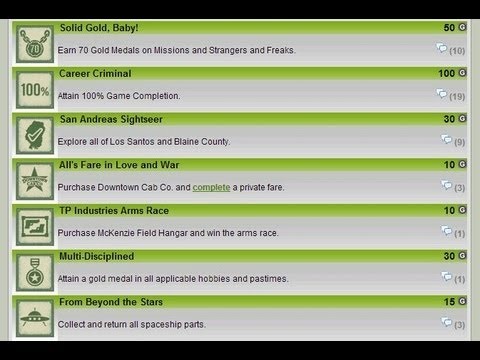GTA V All Achievements (Gamerscore Points, Names and Icons) - Awesome Website