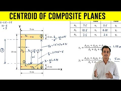 How to find Centroid of an C - Section | Problem 3 |