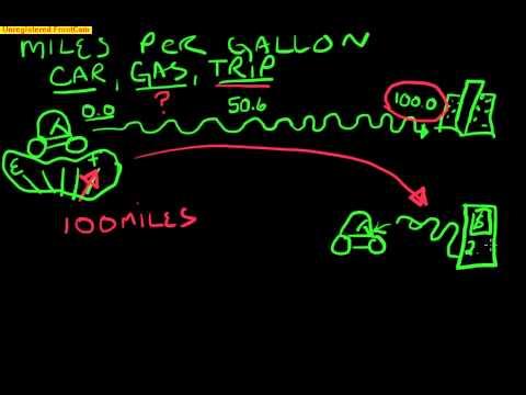 Calculating Miles Per Gallon