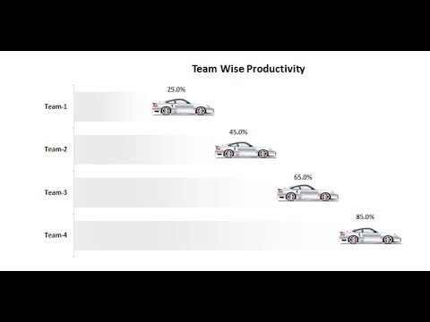 Animated Car Chart in Excel
