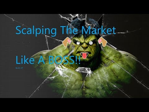 Scalping The Market Like Head & Shoulders