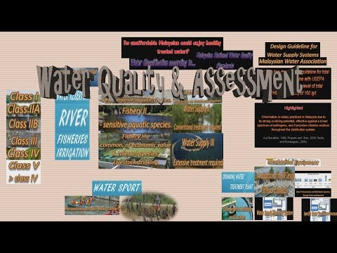 Water Quality and Assessment_Safe to Drink?