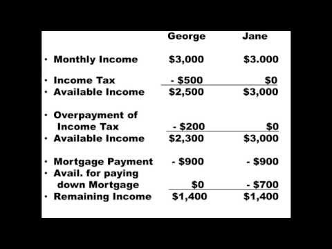 The Tax Advantages of Owning a Home Based Business