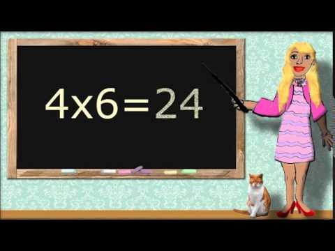 Math- Multiplying by 4