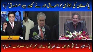 How Ishaq Dar Badly Destroy The Economy Of Pakistan? | Neo News