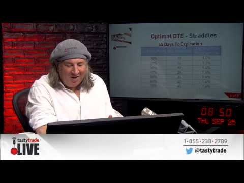Options Trade Entry | Optimal Days to Expiration to Place Straddle Spreads
