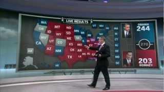 U.S Election Night Coverage Sky Wall Graphics