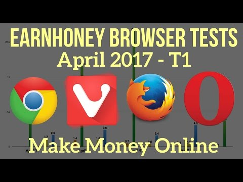 What is the Best Web Browser for Earnhoney to Make Money? Make Money Watching Videos: Test 1