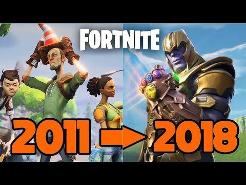 The Evolution of Fortnite