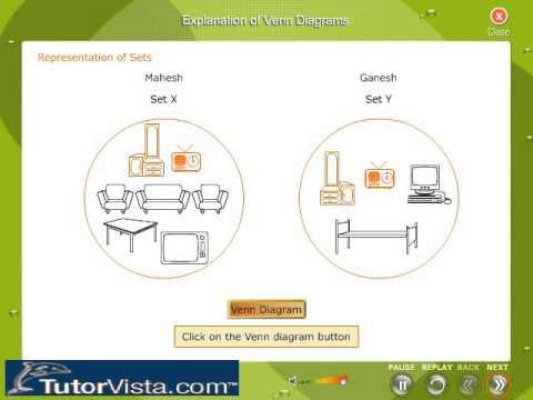Explanation of Venn Diagrams