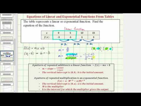 Ex 2: Determine if a Table Represents a Linear or Exponential Function and Find Equation  (Linear)