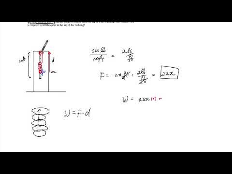 Work using Integrals from Lifting a cable from a Building