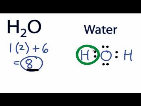 Water Lewis Structure - How to Draw the Lewis Structure for Water