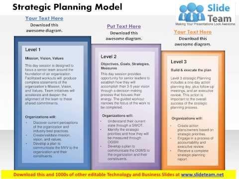 Strategy Planning Model powerpoint presentation slide template