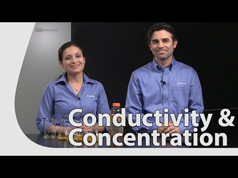 Conductivity and Concentration