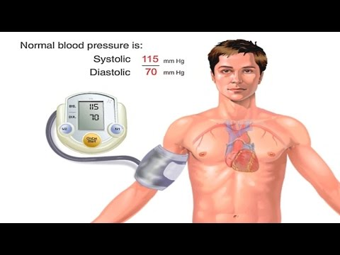 How Blood Pressure Works Animation - Understanding Blood Pressure Measurement Monitor Readings Video