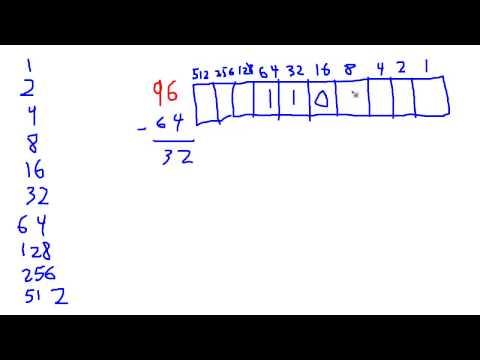 Converting Decimal Numbers to Binary Numbers