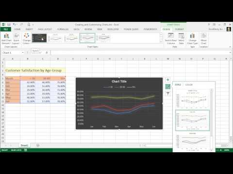 Creating and Customizing an Excel Chart