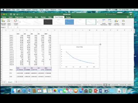 How to make Line Graph, Mean, STD, SEM and Error Bars on Excel