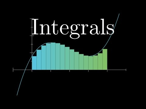 Integration and the fundamental theorem of calculus | Chapter 8, Essence of calculus