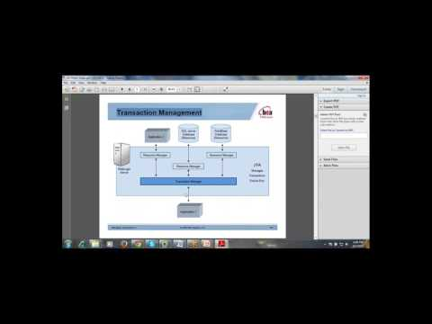 Weblogic JMS Introduction - Class 17