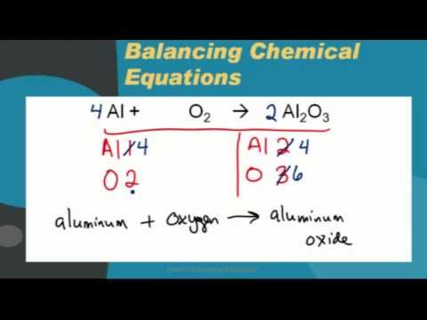 Balancing chemical equations: Aluminum oxide