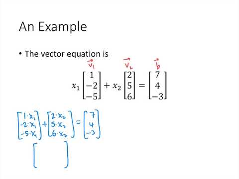 Linear Algebra - Lecture 7 - Linear Combinations and Vector Equations