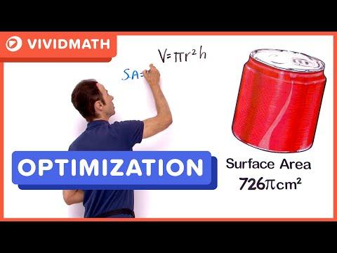 Calculus Optimization Problem - VividMaths.com