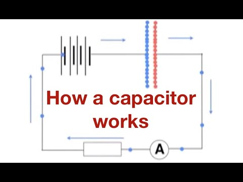 How a capacitor works: from fizzics.org