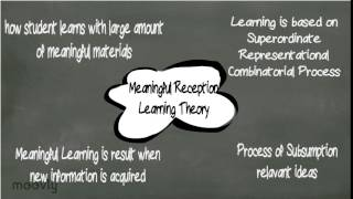 Ausubel Learning Theory