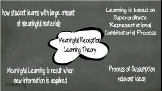 Ausubel Learning Theory