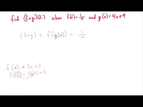 fog problem composition of f and g